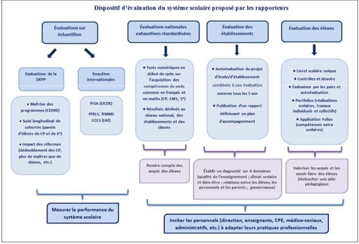 Screenshot_2018-09-28 SYNTHESE rapport version A4 ppt [Mode de compatibilité] - SYNTHESE+rapport pdf